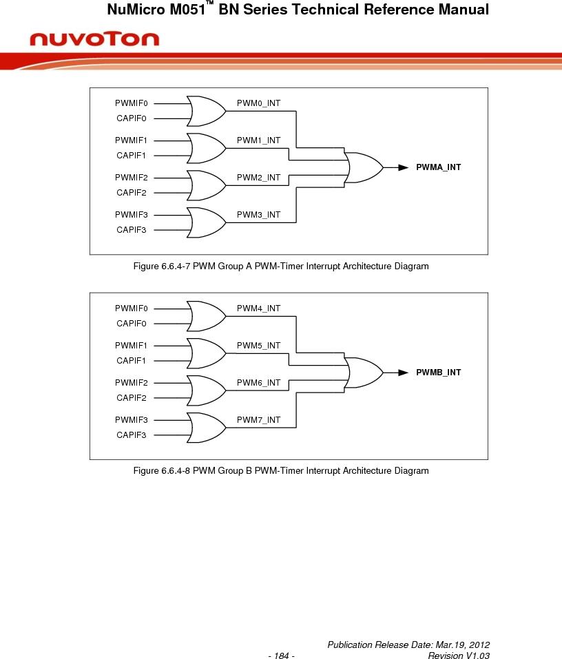 M0516LBN ,Nuvoton Technology Corporation of America厂商,IC MCU 32BIT 64KB FLASH 48LQFP, M0516LBN datasheet预览  第184页