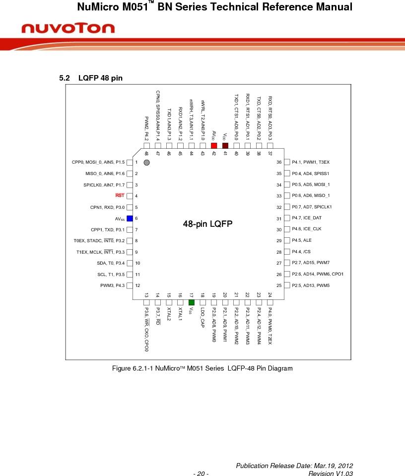 M0516LBN ,Nuvoton Technology Corporation of America厂商,IC MCU 32BIT 64KB FLASH 48LQFP, M0516LBN datasheet预览  第20页