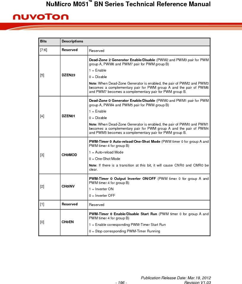 M0516LBN ,Nuvoton Technology Corporation of America厂商,IC MCU 32BIT 64KB FLASH 48LQFP, M0516LBN datasheet预览  第196页
