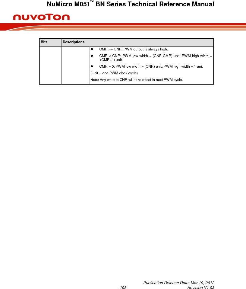 M0516LBN ,Nuvoton Technology Corporation of America厂商,IC MCU 32BIT 64KB FLASH 48LQFP, M0516LBN datasheet预览  第198页