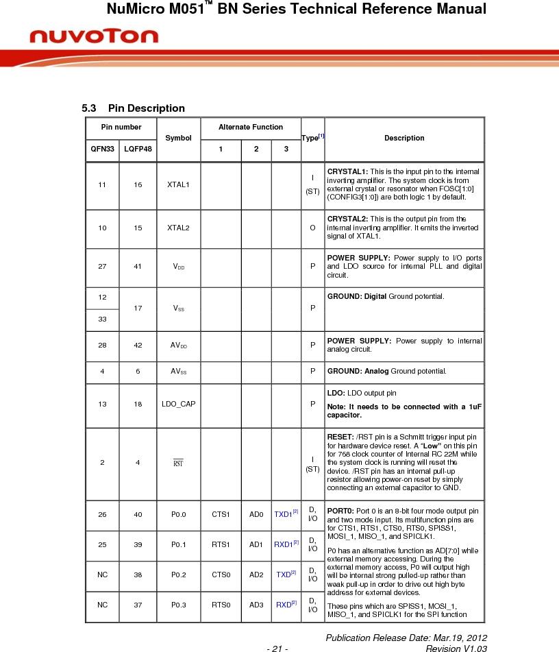 M0516LBN ,Nuvoton Technology Corporation of America厂商,IC MCU 32BIT 64KB FLASH 48LQFP, M0516LBN datasheet预览  第21页