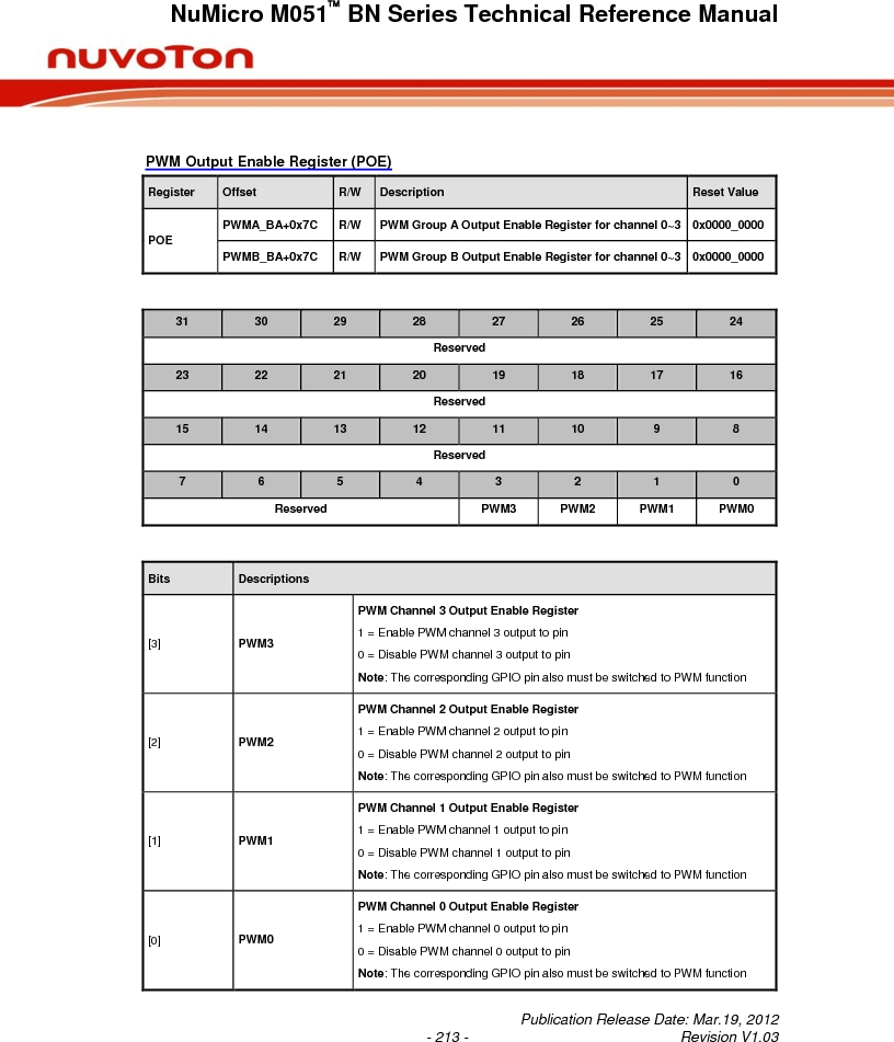 M0516LBN ,Nuvoton Technology Corporation of America厂商,IC MCU 32BIT 64KB FLASH 48LQFP, M0516LBN datasheet预览  第213页