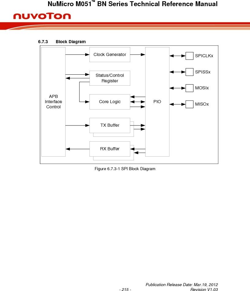 M0516LBN ,Nuvoton Technology Corporation of America厂商,IC MCU 32BIT 64KB FLASH 48LQFP, M0516LBN datasheet预览  第215页