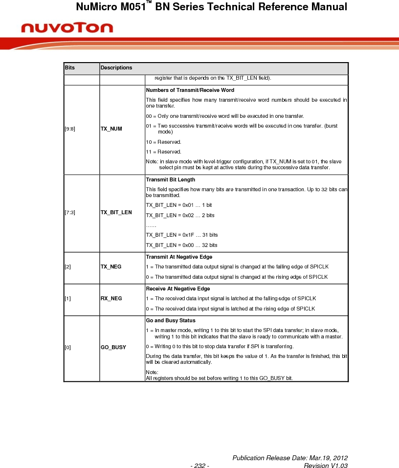 M0516LBN ,Nuvoton Technology Corporation of America厂商,IC MCU 32BIT 64KB FLASH 48LQFP, M0516LBN datasheet预览  第232页