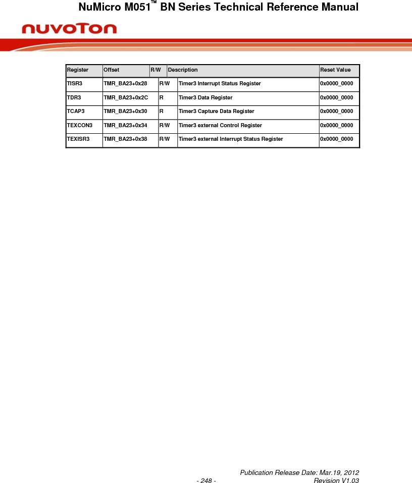 M0516LBN ,Nuvoton Technology Corporation of America厂商,IC MCU 32BIT 64KB FLASH 48LQFP, M0516LBN datasheet预览  第248页