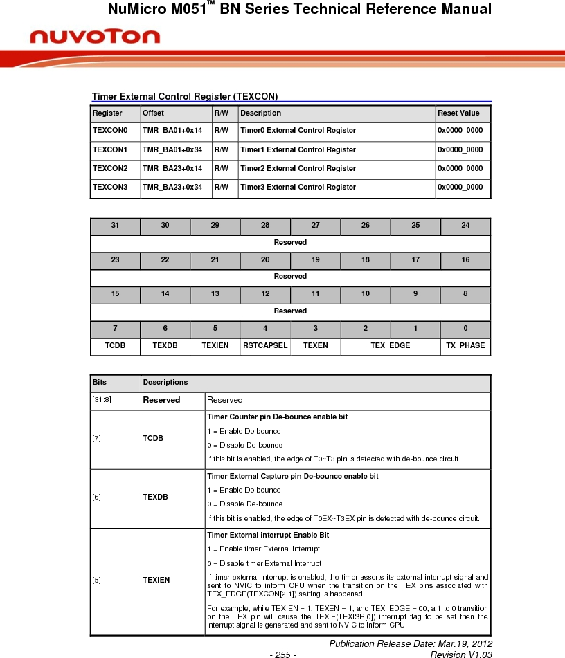 M0516LBN ,Nuvoton Technology Corporation of America厂商,IC MCU 32BIT 64KB FLASH 48LQFP, M0516LBN datasheet预览  第255页