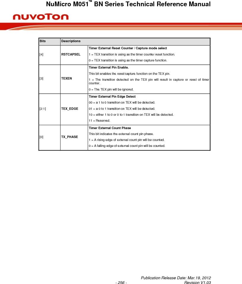M0516LBN ,Nuvoton Technology Corporation of America厂商,IC MCU 32BIT 64KB FLASH 48LQFP, M0516LBN datasheet预览  第256页