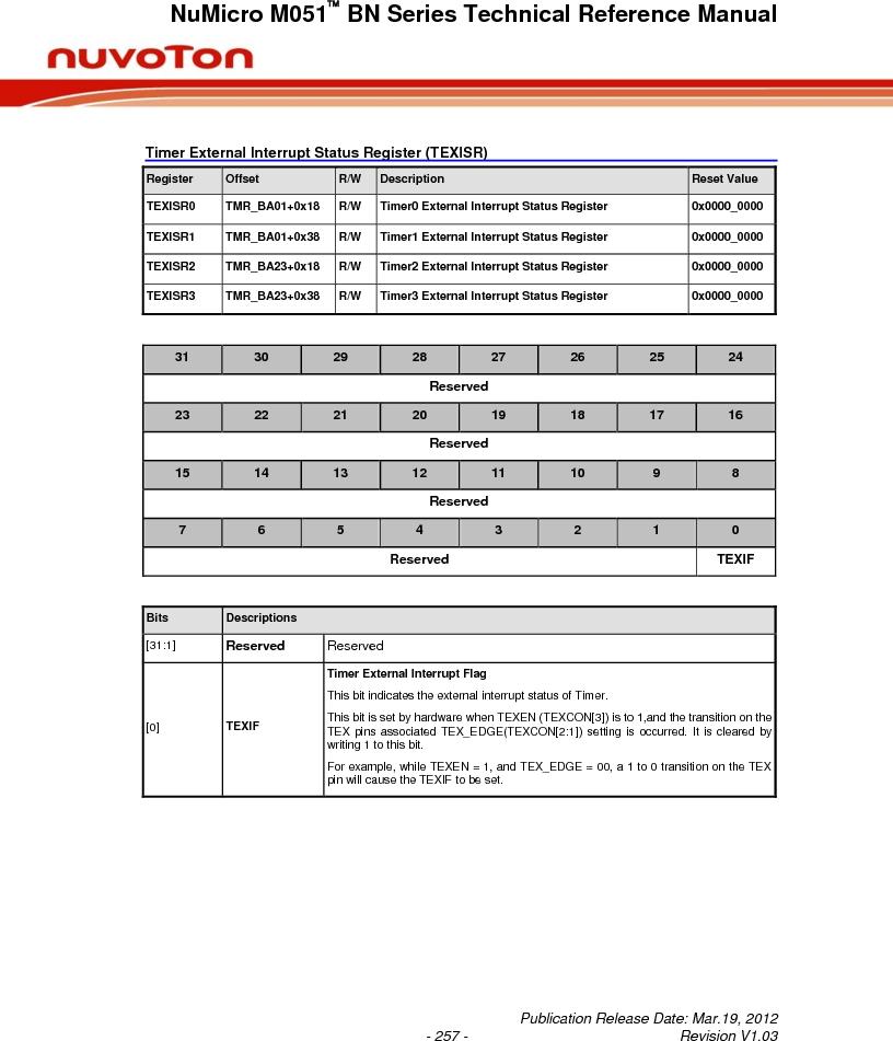 M0516LBN ,Nuvoton Technology Corporation of America厂商,IC MCU 32BIT 64KB FLASH 48LQFP, M0516LBN datasheet预览  第257页