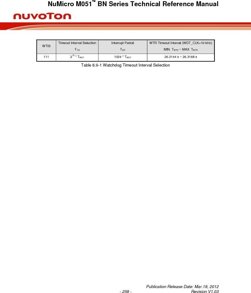 M0516LBN ,Nuvoton Technology Corporation of America厂商,IC MCU 32BIT 64KB FLASH 48LQFP, M0516LBN datasheet预览  第259页