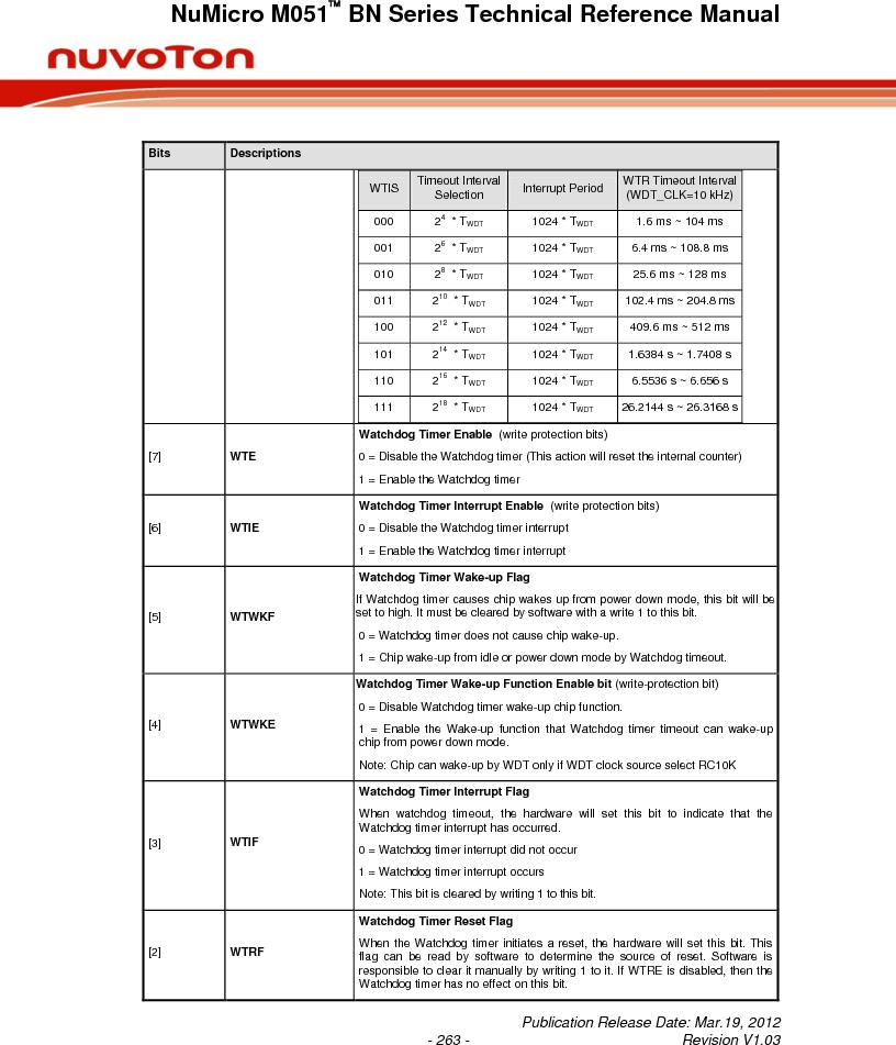 M0516LBN ,Nuvoton Technology Corporation of America厂商,IC MCU 32BIT 64KB FLASH 48LQFP, M0516LBN datasheet预览  第263页