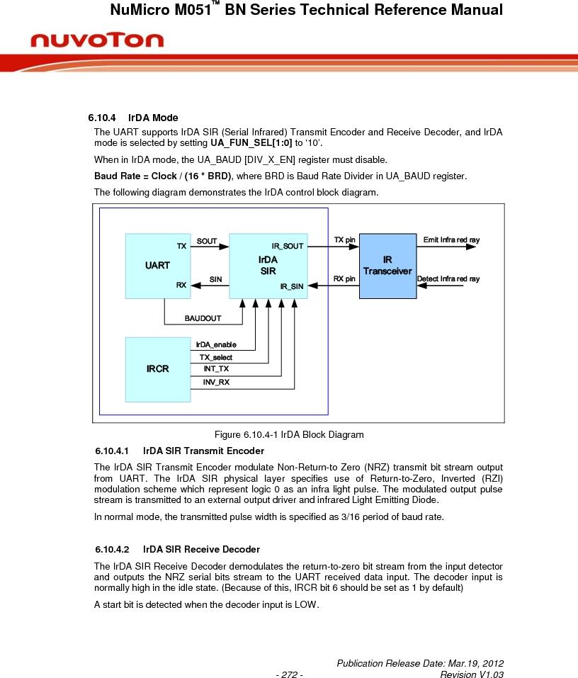 M0516LBN ,Nuvoton Technology Corporation of America厂商,IC MCU 32BIT 64KB FLASH 48LQFP, M0516LBN datasheet预览  第272页