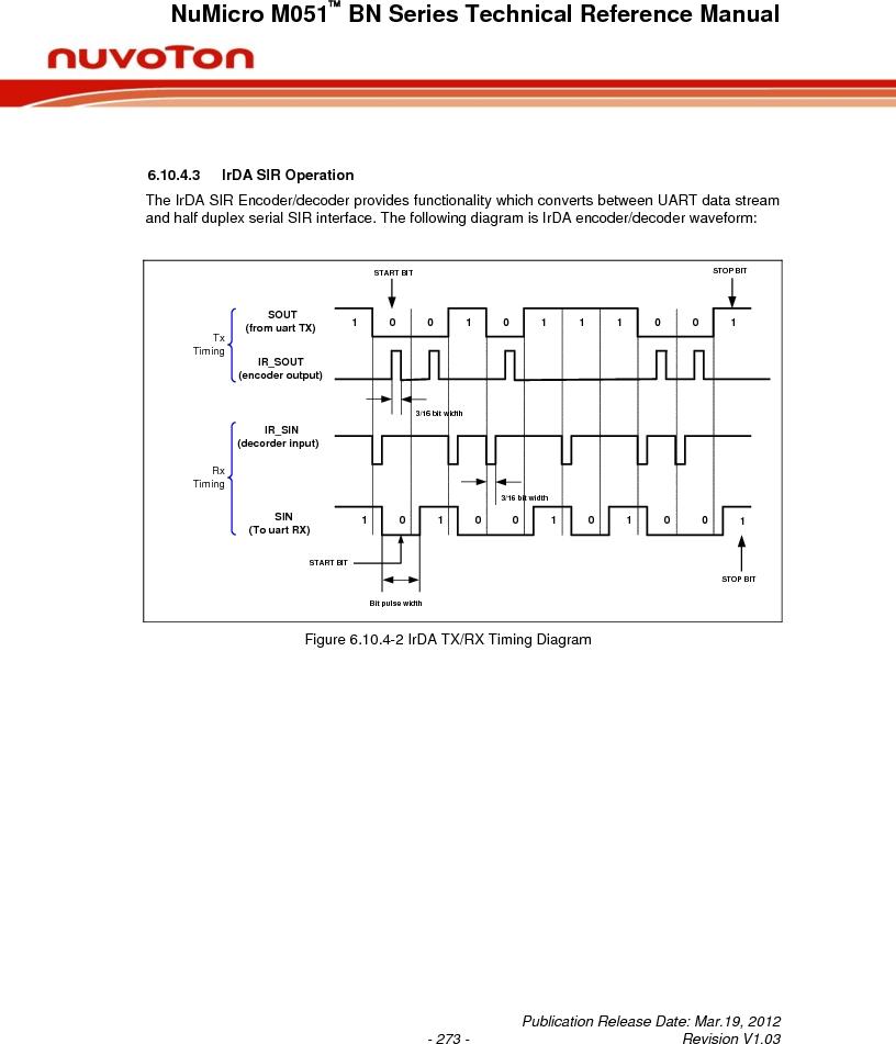 M0516LBN ,Nuvoton Technology Corporation of America厂商,IC MCU 32BIT 64KB FLASH 48LQFP, M0516LBN datasheet预览  第273页