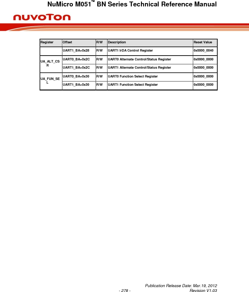 M0516LBN ,Nuvoton Technology Corporation of America厂商,IC MCU 32BIT 64KB FLASH 48LQFP, M0516LBN datasheet预览  第278页