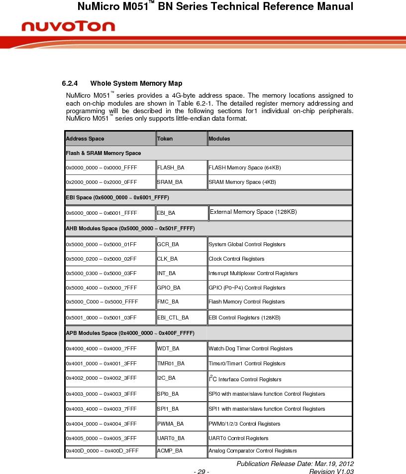 M0516LBN ,Nuvoton Technology Corporation of America厂商,IC MCU 32BIT 64KB FLASH 48LQFP, M0516LBN datasheet预览  第29页