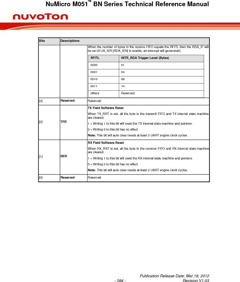 M0516LBN ,Nuvoton Technology Corporation of America厂商,IC MCU 32BIT 64KB FLASH 48LQFP, M0516LBN datasheet预览  第284页