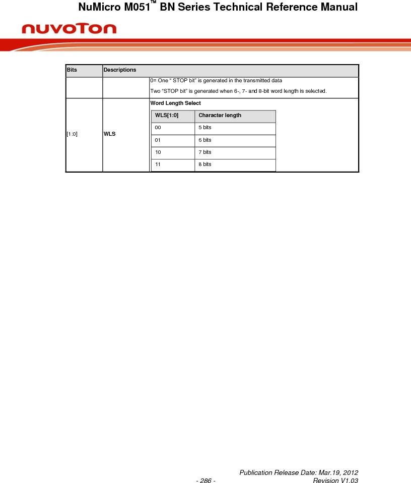 M0516LBN ,Nuvoton Technology Corporation of America厂商,IC MCU 32BIT 64KB FLASH 48LQFP, M0516LBN datasheet预览  第286页