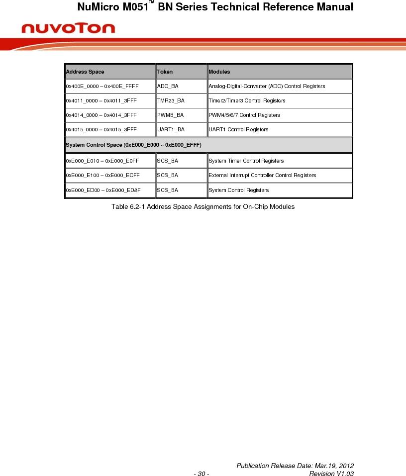 M0516LBN ,Nuvoton Technology Corporation of America厂商,IC MCU 32BIT 64KB FLASH 48LQFP, M0516LBN datasheet预览  第30页