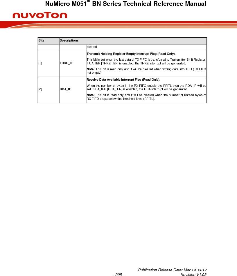 M0516LBN ,Nuvoton Technology Corporation of America厂商,IC MCU 32BIT 64KB FLASH 48LQFP, M0516LBN datasheet预览  第295页