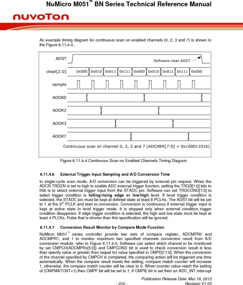 M0516LBN ,Nuvoton Technology Corporation of America厂商,IC MCU 32BIT 64KB FLASH 48LQFP, M0516LBN datasheet预览  第310页