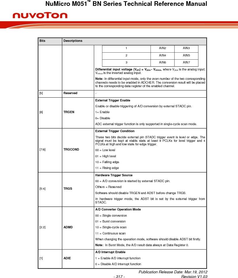M0516LBN ,Nuvoton Technology Corporation of America厂商,IC MCU 32BIT 64KB FLASH 48LQFP, M0516LBN datasheet预览  第317页