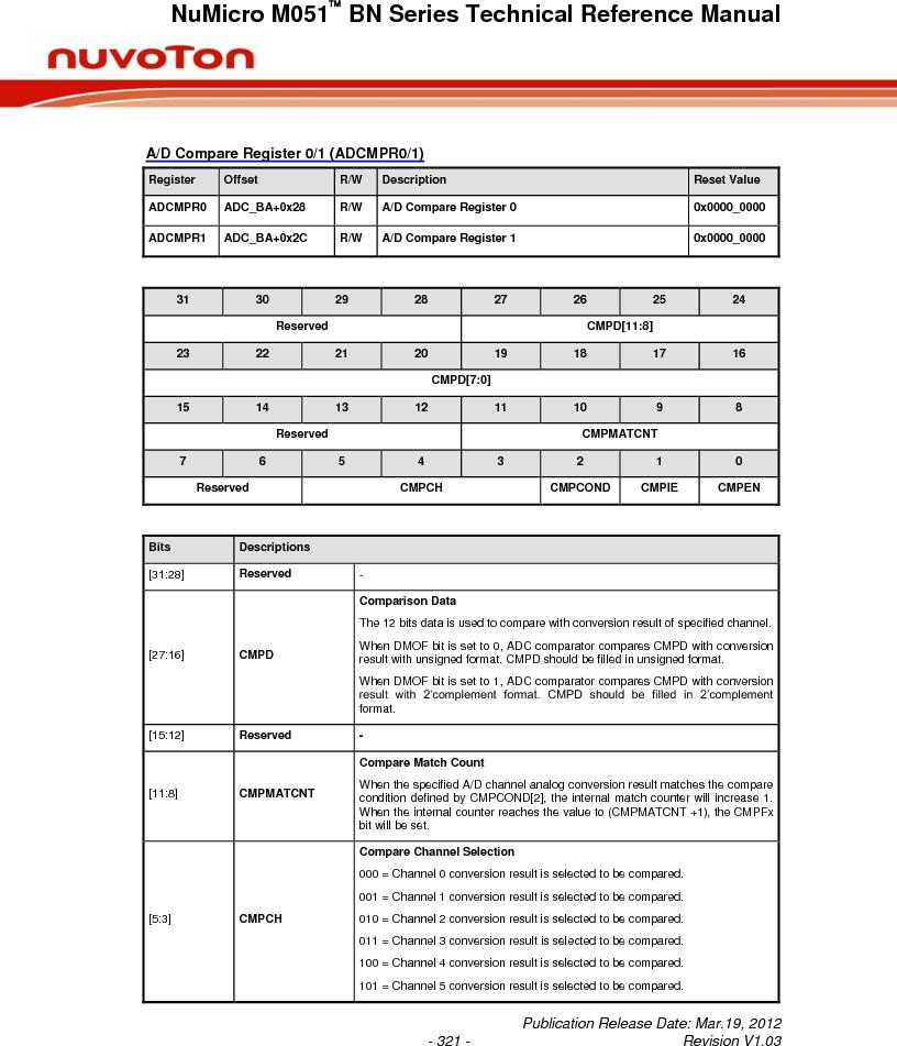 M0516LBN ,Nuvoton Technology Corporation of America厂商,IC MCU 32BIT 64KB FLASH 48LQFP, M0516LBN datasheet预览  第321页