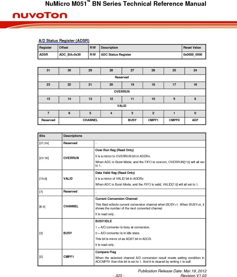 M0516LBN ,Nuvoton Technology Corporation of America厂商,IC MCU 32BIT 64KB FLASH 48LQFP, M0516LBN datasheet预览  第323页