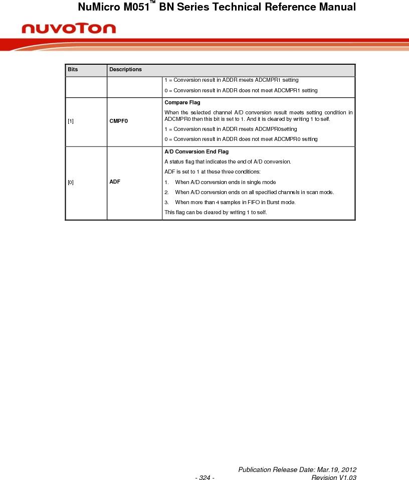 M0516LBN ,Nuvoton Technology Corporation of America厂商,IC MCU 32BIT 64KB FLASH 48LQFP, M0516LBN datasheet预览  第324页