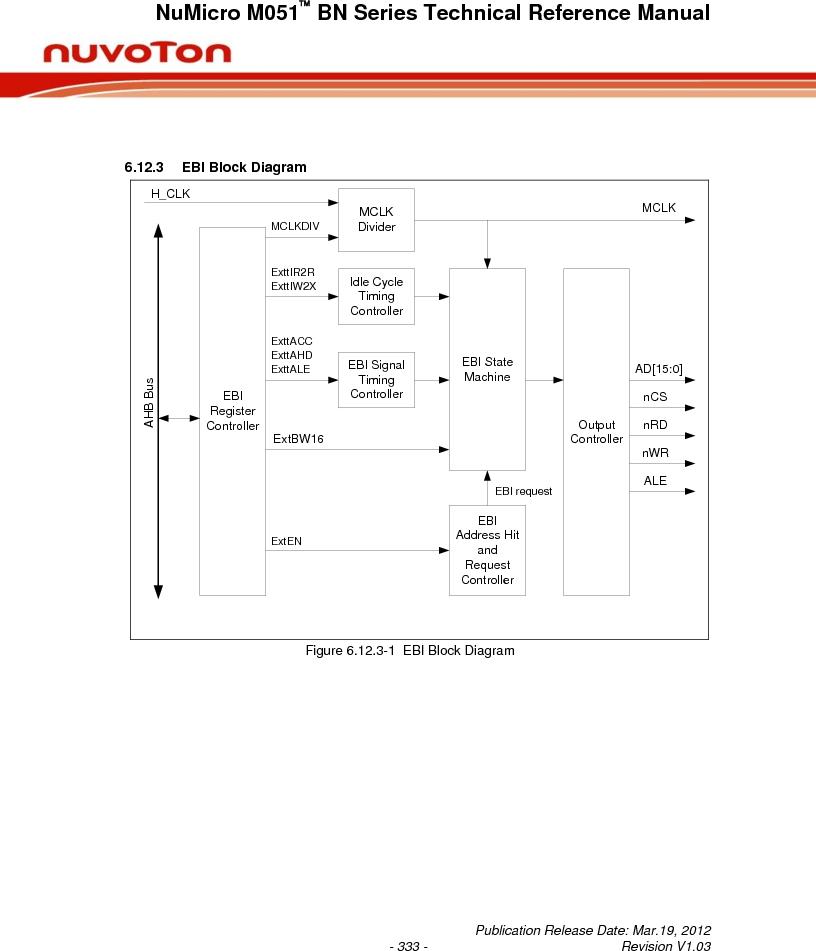 M0516LBN ,Nuvoton Technology Corporation of America厂商,IC MCU 32BIT 64KB FLASH 48LQFP, M0516LBN datasheet预览  第333页