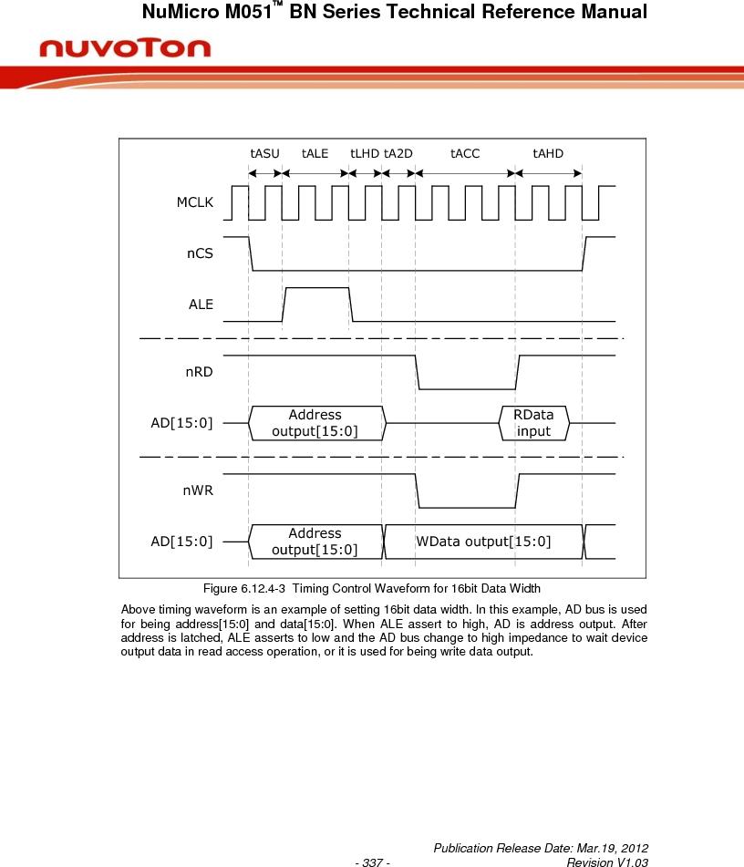 M0516LBN ,Nuvoton Technology Corporation of America厂商,IC MCU 32BIT 64KB FLASH 48LQFP, M0516LBN datasheet预览  第337页