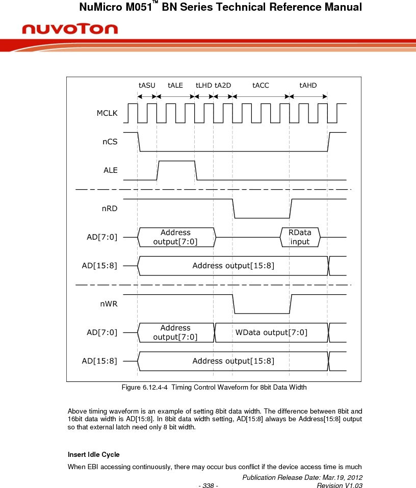 M0516LBN ,Nuvoton Technology Corporation of America厂商,IC MCU 32BIT 64KB FLASH 48LQFP, M0516LBN datasheet预览  第338页