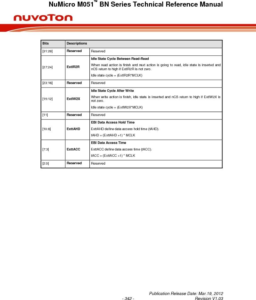 M0516LBN ,Nuvoton Technology Corporation of America厂商,IC MCU 32BIT 64KB FLASH 48LQFP, M0516LBN datasheet预览  第342页