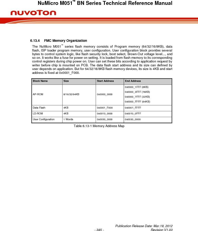 M0516LBN ,Nuvoton Technology Corporation of America厂商,IC MCU 32BIT 64KB FLASH 48LQFP, M0516LBN datasheet预览  第345页