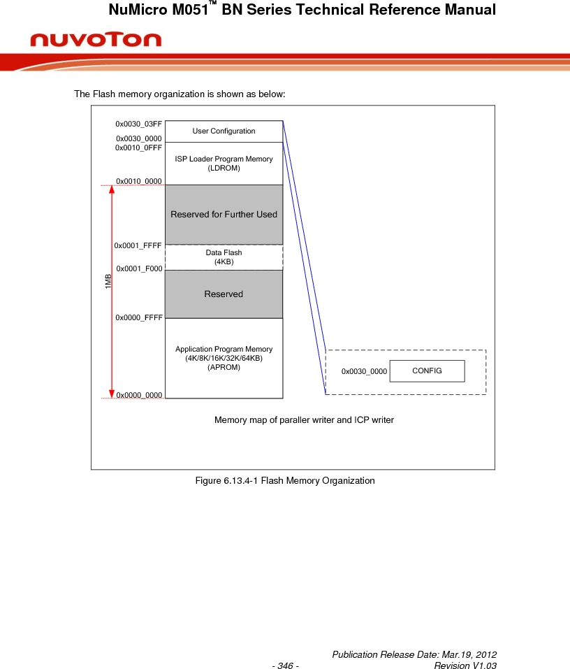 M0516LBN ,Nuvoton Technology Corporation of America厂商,IC MCU 32BIT 64KB FLASH 48LQFP, M0516LBN datasheet预览  第346页