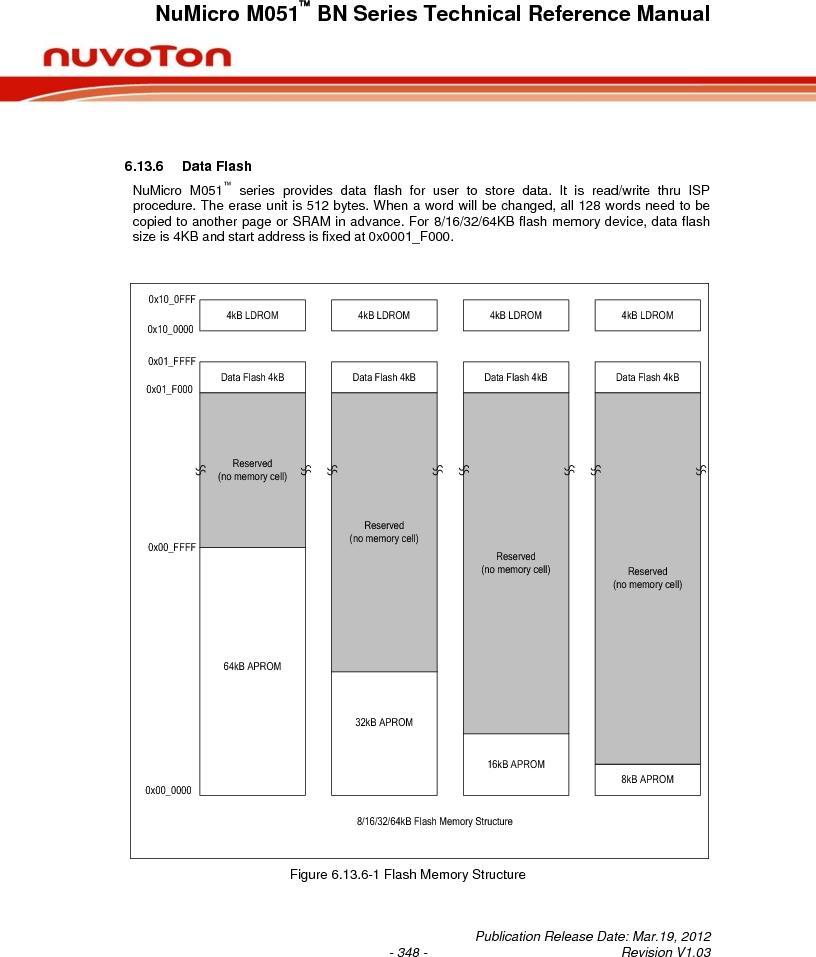 M0516LBN ,Nuvoton Technology Corporation of America厂商,IC MCU 32BIT 64KB FLASH 48LQFP, M0516LBN datasheet预览  第348页