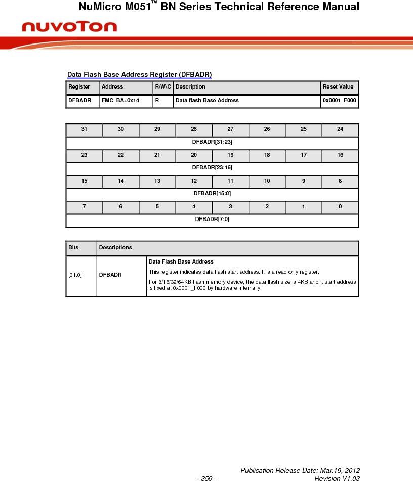 M0516LBN ,Nuvoton Technology Corporation of America厂商,IC MCU 32BIT 64KB FLASH 48LQFP, M0516LBN datasheet预览  第359页