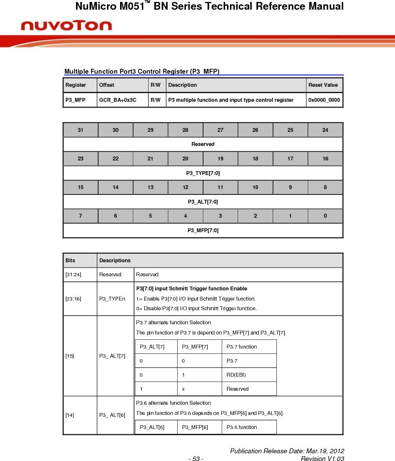 M0516LBN ,Nuvoton Technology Corporation of America厂商,IC MCU 32BIT 64KB FLASH 48LQFP, M0516LBN datasheet预览  第53页