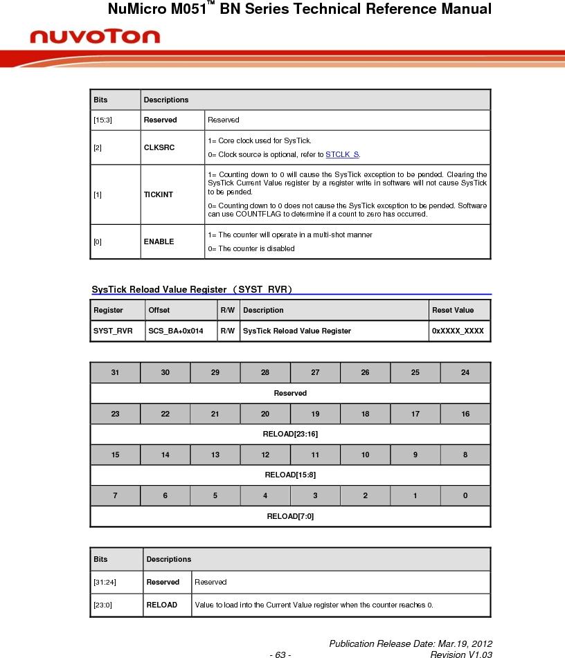 M0516LBN ,Nuvoton Technology Corporation of America厂商,IC MCU 32BIT 64KB FLASH 48LQFP, M0516LBN datasheet预览  第63页