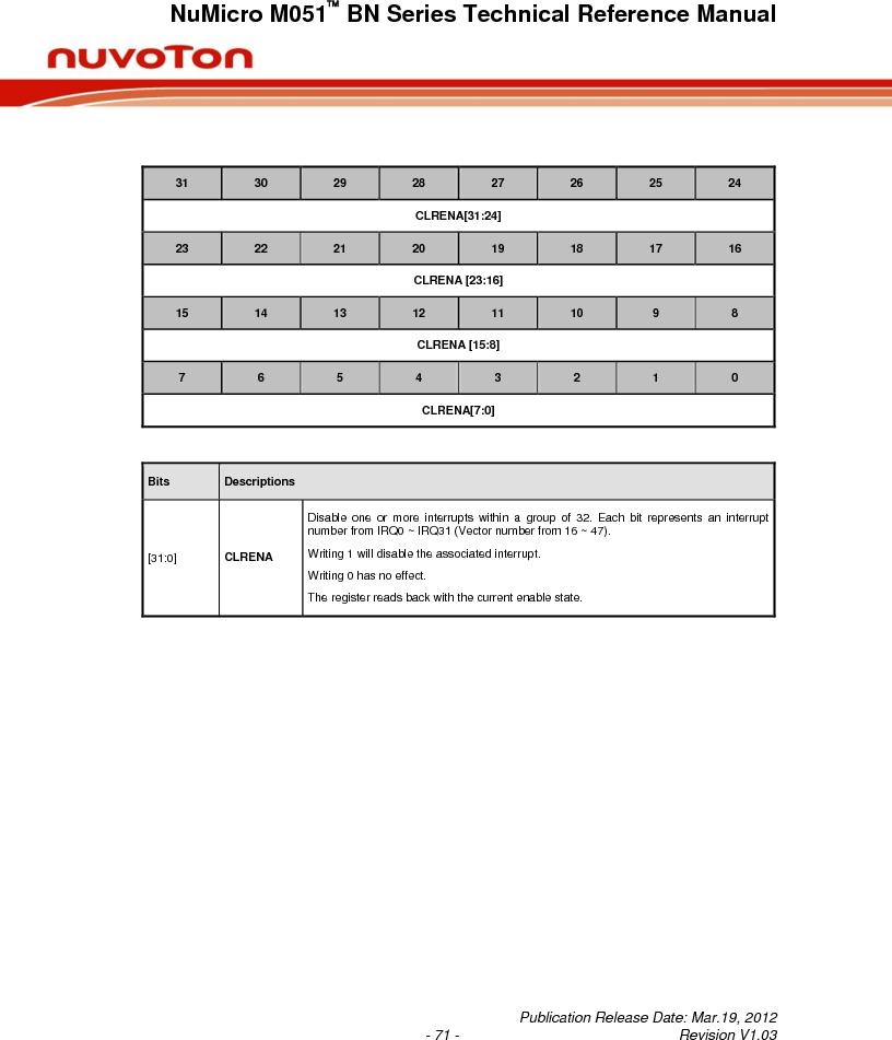 M0516LBN ,Nuvoton Technology Corporation of America厂商,IC MCU 32BIT 64KB FLASH 48LQFP, M0516LBN datasheet预览  第71页