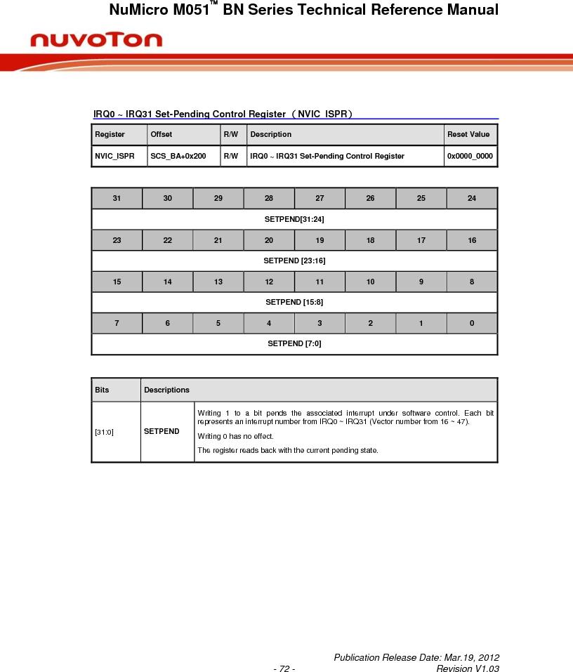 M0516LBN ,Nuvoton Technology Corporation of America厂商,IC MCU 32BIT 64KB FLASH 48LQFP, M0516LBN datasheet预览  第72页
