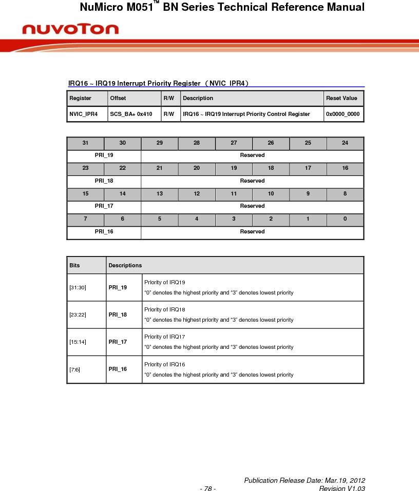 M0516LBN ,Nuvoton Technology Corporation of America厂商,IC MCU 32BIT 64KB FLASH 48LQFP, M0516LBN datasheet预览  第78页