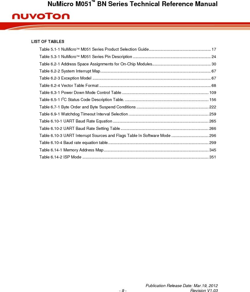 M0516LBN ,Nuvoton Technology Corporation of America厂商,IC MCU 32BIT 64KB FLASH 48LQFP, M0516LBN datasheet预览  第9页