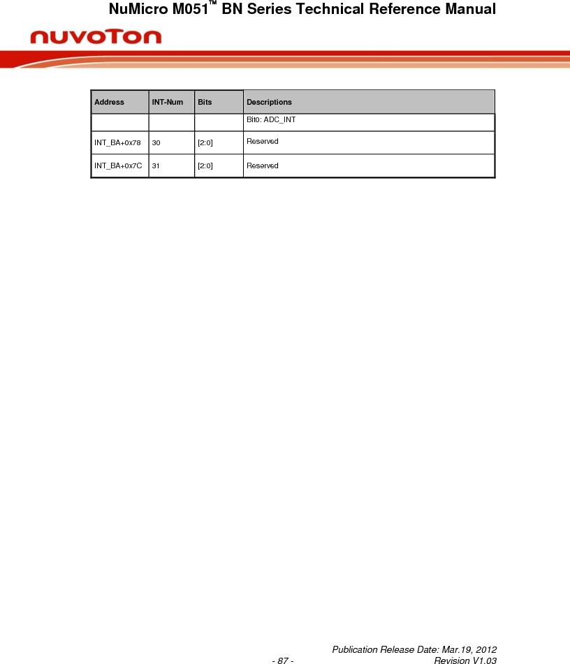 M0516LBN ,Nuvoton Technology Corporation of America厂商,IC MCU 32BIT 64KB FLASH 48LQFP, M0516LBN datasheet预览  第87页
