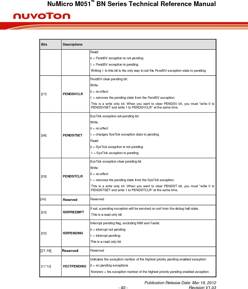 M0516LBN ,Nuvoton Technology Corporation of America厂商,IC MCU 32BIT 64KB FLASH 48LQFP, M0516LBN datasheet预览  第93页