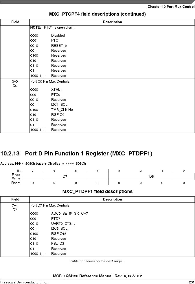 MCF51QM128VLH ,Freescale Semiconductor厂商,IC MCU 32BIT 128KB FLASH 64LQFP, MCF51QM128VLH datasheet预览  第201页