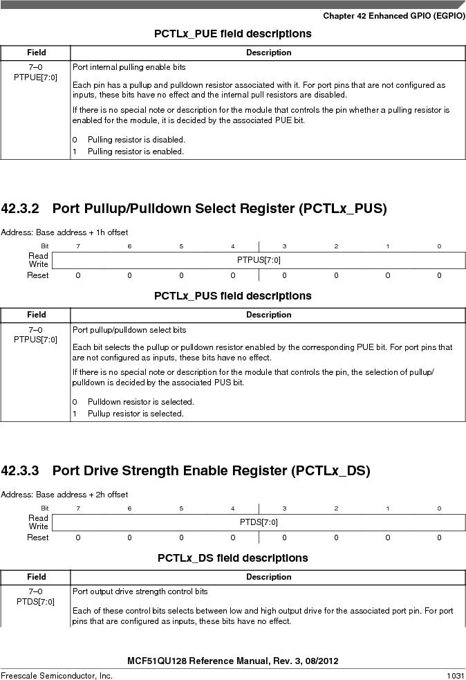 MCF51QU32VHS ,Freescale Semiconductor厂商,IC MCU 32BIT 32K FLASH 44LGA, MCF51QU32VHS datasheet预览  第1031页