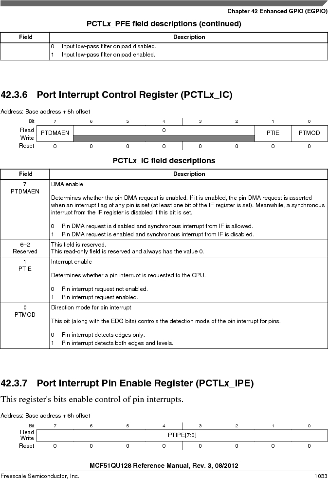 MCF51QU32VHS ,Freescale Semiconductor厂商,IC MCU 32BIT 32K FLASH 44LGA, MCF51QU32VHS datasheet预览  第1033页
