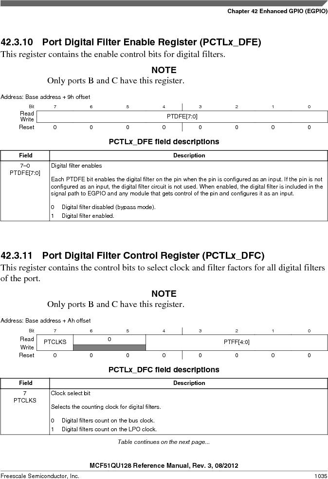 MCF51QU32VHS ,Freescale Semiconductor厂商,IC MCU 32BIT 32K FLASH 44LGA, MCF51QU32VHS datasheet预览  第1035页