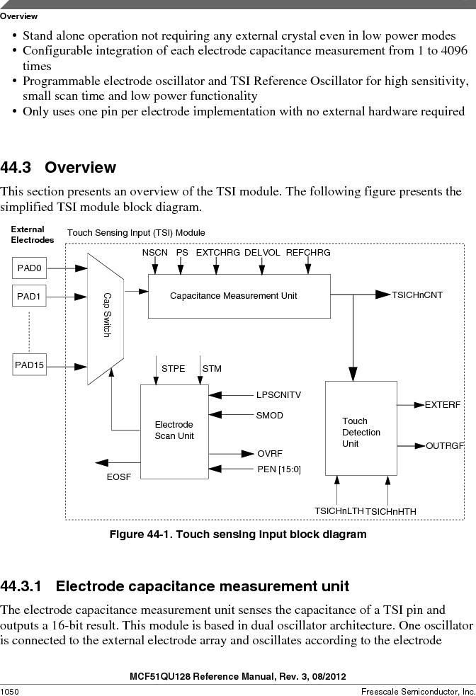 MCF51QU32VHS ,Freescale Semiconductor厂商,IC MCU 32BIT 32K FLASH 44LGA, MCF51QU32VHS datasheet预览  第1050页