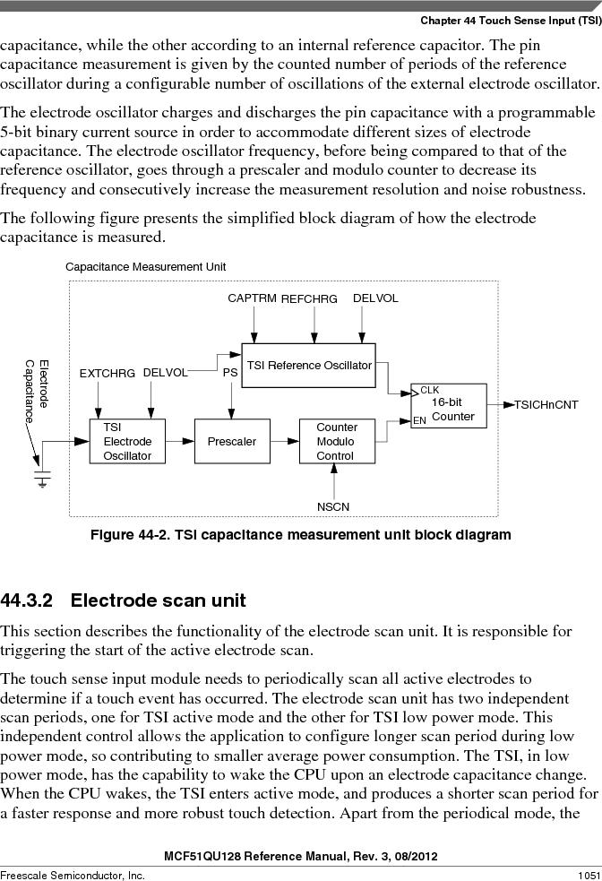 MCF51QU32VHS ,Freescale Semiconductor厂商,IC MCU 32BIT 32K FLASH 44LGA, MCF51QU32VHS datasheet预览  第1051页