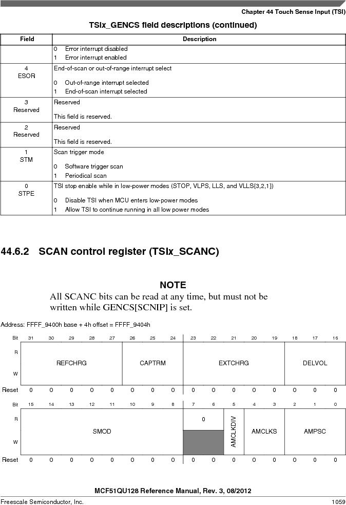 MCF51QU32VHS ,Freescale Semiconductor厂商,IC MCU 32BIT 32K FLASH 44LGA, MCF51QU32VHS datasheet预览  第1059页